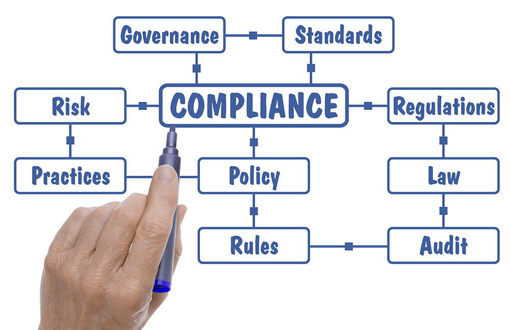 It  Compliance And Business Continuity