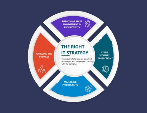 Boardroom challenges solved by the right IT Strategy